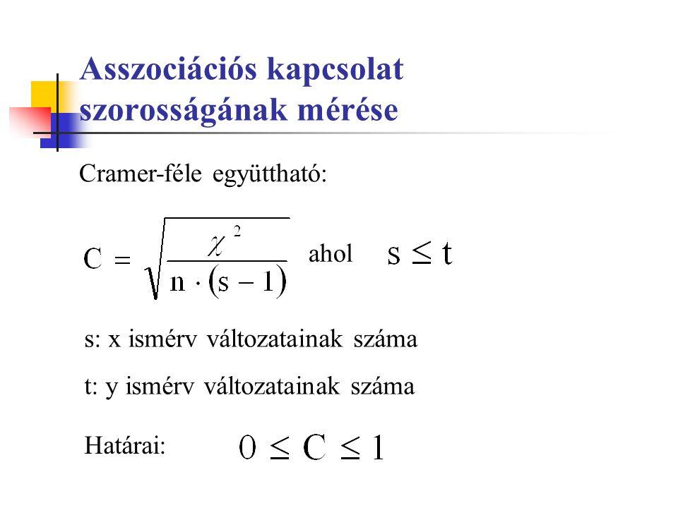 Asszociációs kapcsolat szorosságának mérése Cramer-féle együttható: ahol s: x ismérv változatainak száma t: y ismérv változatainak száma Határai: