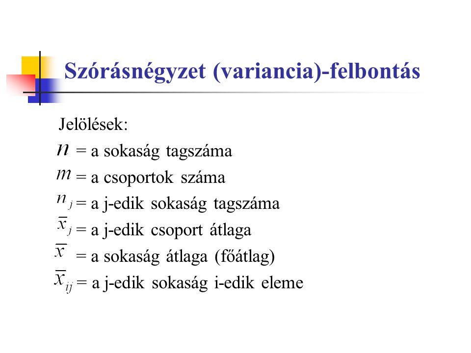 Szórásnégyzet (variancia)-felbontás Jelölések: = a sokaság tagszáma = a csoportok száma = a j-edik sokaság tagszáma = a j-edik csoport átlaga = a soka