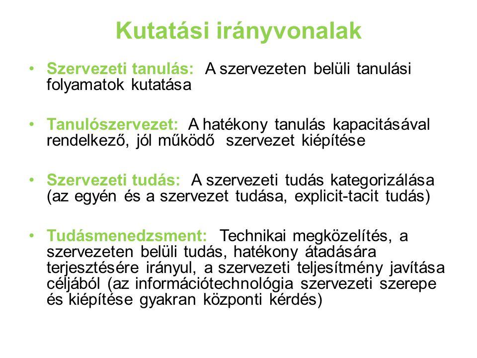 Kutatási irányvonalak Szervezeti tanulás: A szervezeten belüli tanulási folyamatok kutatása Tanulószervezet: A hatékony tanulás kapacitásával rendelkező, jól működő szervezet kiépítése Szervezeti tudás: A szervezeti tudás kategorizálása (az egyén és a szervezet tudása, explicit-tacit tudás) Tudásmenedzsment: Technikai megközelítés, a szervezeten belüli tudás, hatékony átadására terjesztésére irányul, a szervezeti teljesítmény javítása céljából (az információtechnológia szervezeti szerepe és kiépítése gyakran központi kérdés)
