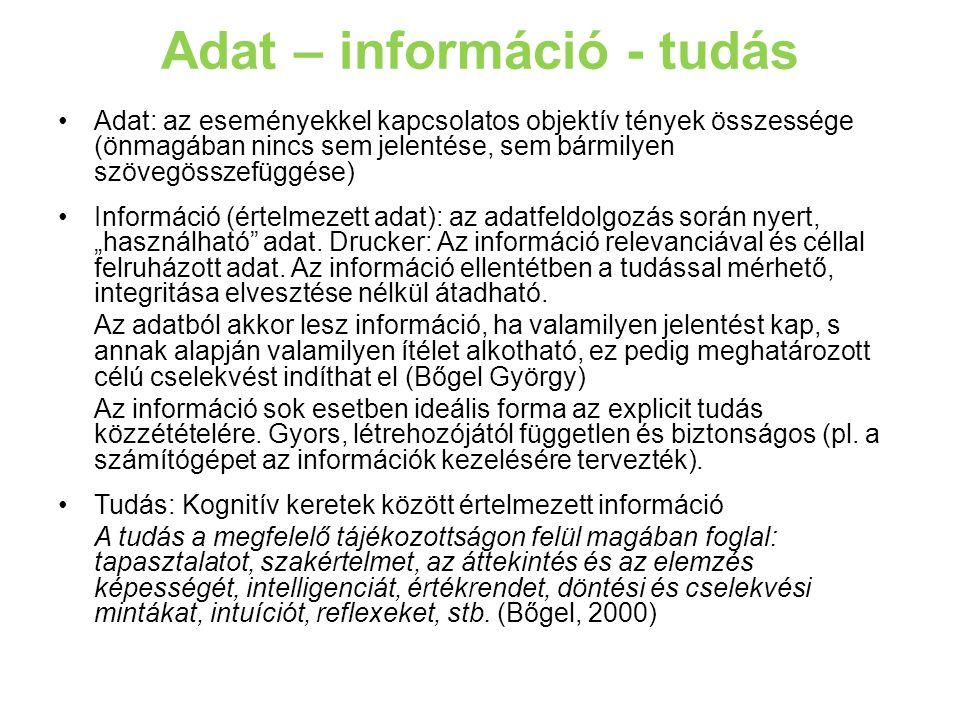 """Adat – információ - tudás Adat: az eseményekkel kapcsolatos objektív tények összessége (önmagában nincs sem jelentése, sem bármilyen szövegösszefüggése) Információ (értelmezett adat): az adatfeldolgozás során nyert, """"használható adat."""