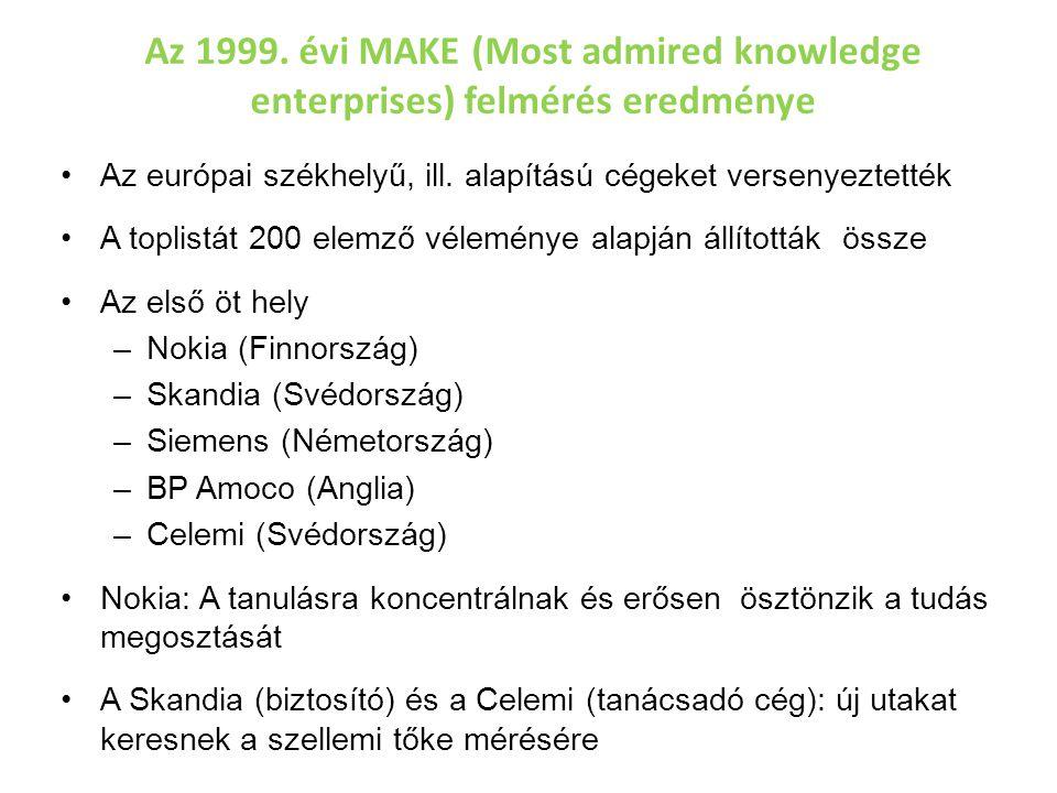 Mi a tudás.
