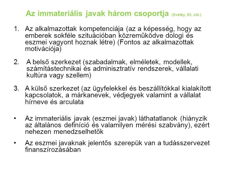 Az immateriális javak három csoportja (Sveiby, 63.