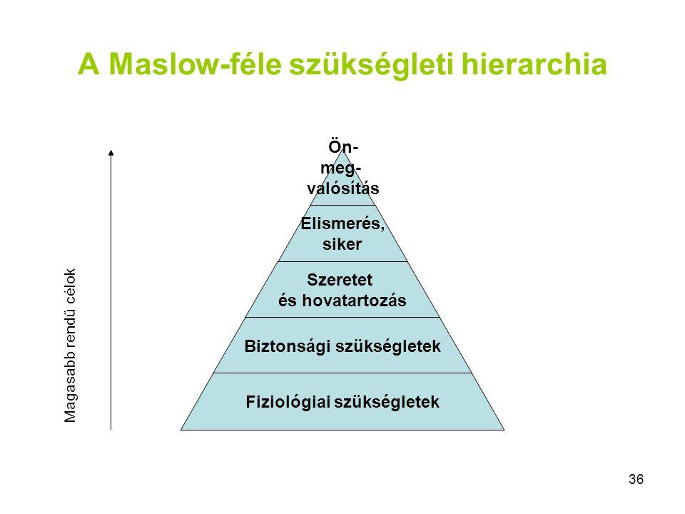 36 A Maslow-féle szükségleti hierarchia Ön- meg- valósítás Elismerés, siker Szeretet és hovatartozás Biztonsági szükségletek Fiziológiai szükségletek