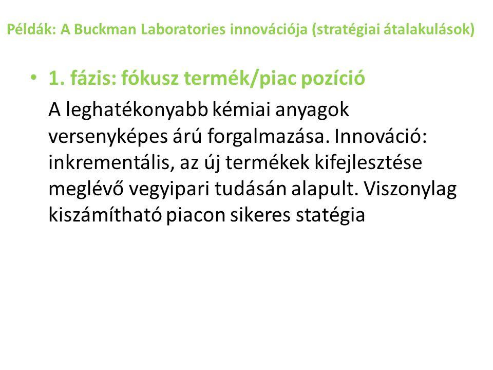 Példák: A Buckman Laboratories innovációja (stratégiai átalakulások) 1. fázis: fókusz termék/piac pozíció A leghatékonyabb kémiai anyagok versenyképes
