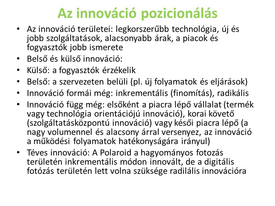 Az innováció pozicionálás Az innováció területei: legkorszerűbb technológia, új és jobb szolgáltatások, alacsonyabb árak, a piacok és fogyasztók jobb