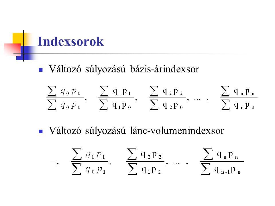 Indexsorok Változó súlyozású bázis-árindexsor Változó súlyozású lánc-volumenindexsor