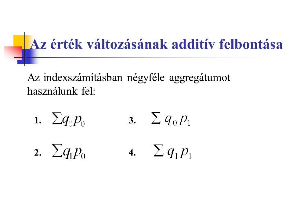 Az érték változásának additív felbontása Az indexszámításban négyféle aggregátumot használunk fel: 1. 2. 3. 4.