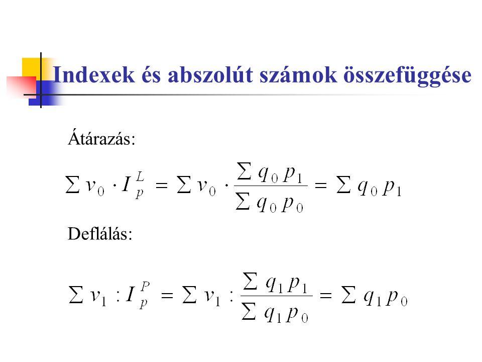Indexek és abszolút számok összefüggése Átárazás: Deflálás:
