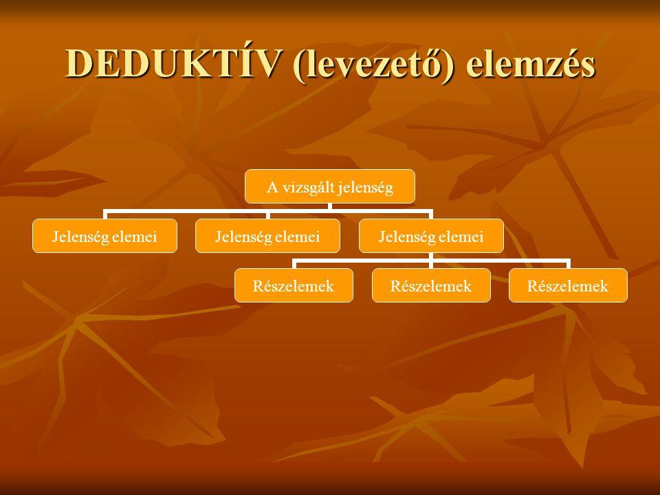 Elemzési módszerek Induktív – felépítő elemzés Induktív – felépítő elemzés részelemektől halad a jelenségig, részelemektől halad a jelenségig, pl.