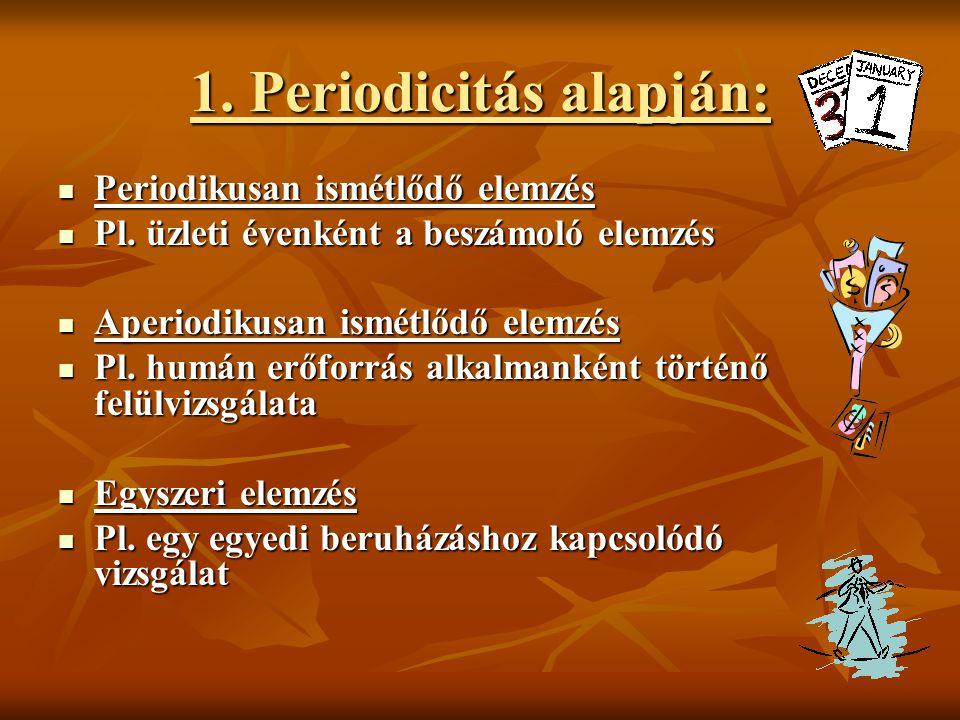 1.Periodicitás alapján: Periodikusan ismétlődő elemzés Periodikusan ismétlődő elemzés Pl.