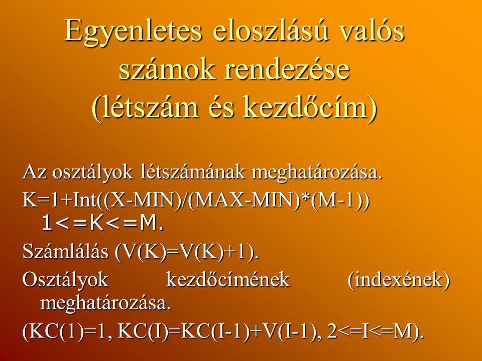 Egyenletes eloszlású valós számok rendezése (létszám és kezdőcím) Az osztályok létszámának meghatározása. K=1+Int((X-MIN)/(MAX-MIN)*(M-1)) 1<=K<=M. Sz