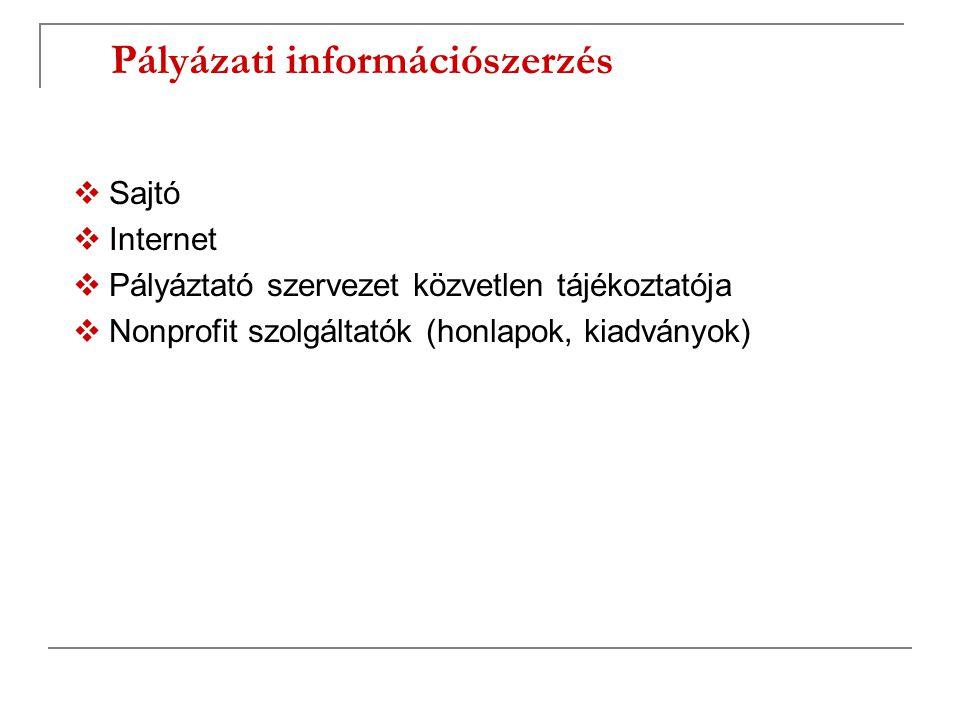 Pályázati információszerzés  Sajtó  Internet  Pályáztató szervezet közvetlen tájékoztatója  Nonprofit szolgáltatók (honlapok, kiadványok)
