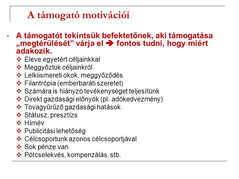 Megvalósítás, elszámolás  Pályázati szerződés  Szakmai beszámoló (eredmények/kudarcok)  Pénzügyi elszámolás