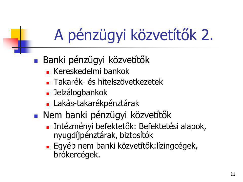 11 A pénzügyi közvetítők 2. Banki pénzügyi közvetítők Kereskedelmi bankok Takarék- és hitelszövetkezetek Jelzálogbankok Lakás-takarékpénztárak Nem ban