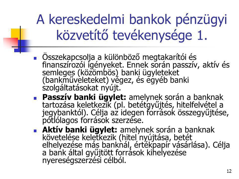 12 A kereskedelmi bankok pénzügyi közvetítő tevékenysége 1. Összekapcsolja a különböző megtakarítói és finanszírozói igényeket. Ennek során passzív, a
