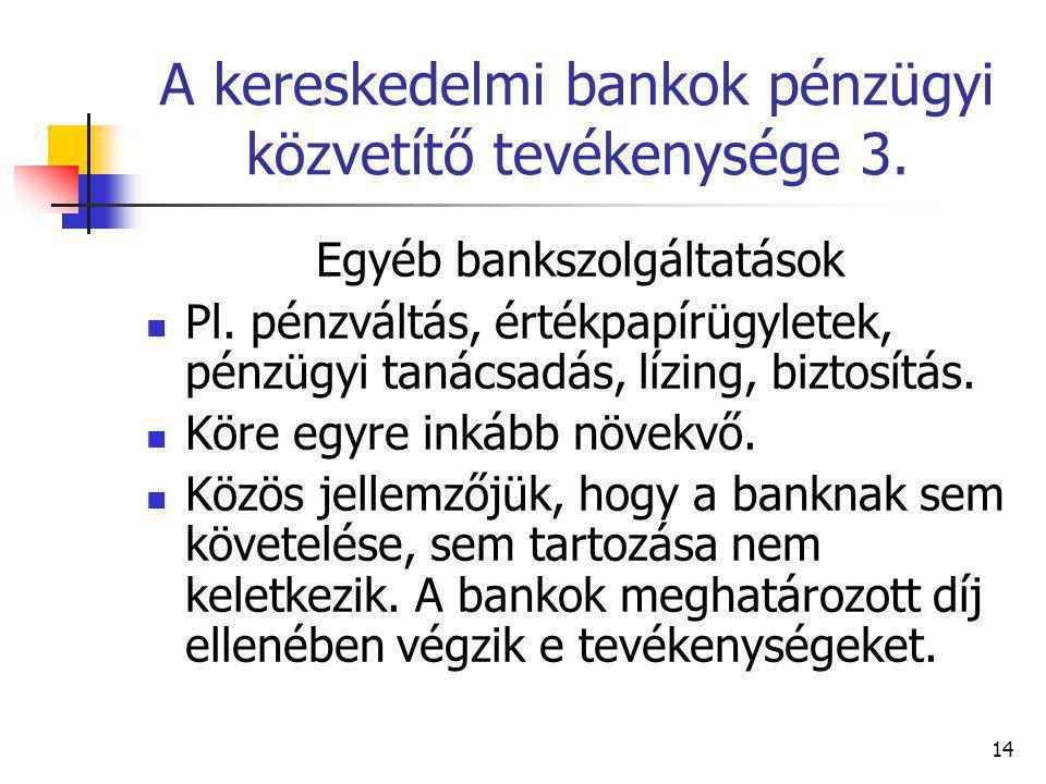 14 A kereskedelmi bankok pénzügyi közvetítő tevékenysége 3. Egyéb bankszolgáltatások Pl. pénzváltás, értékpapírügyletek, pénzügyi tanácsadás, lízing,