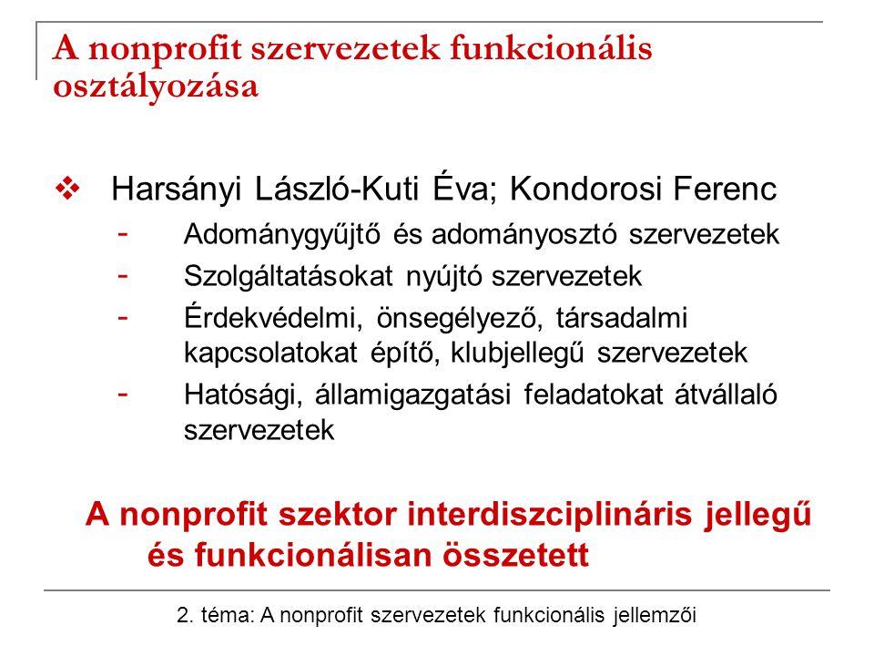  Harsányi László-Kuti Éva; Kondorosi Ferenc - Adománygyűjtő és adományosztó szervezetek - Szolgáltatásokat nyújtó szervezetek - Érdekvédelmi, önsegél