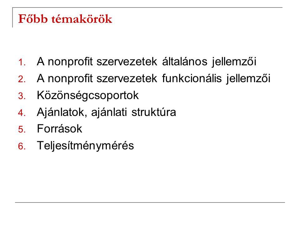 A nonprofit szervezetek általános szervezeti- működési jellemzői  Intézményesültség  Profitszétosztás tilalma  Kormányzattól való intézményes elkülönülés  Önkormányzatiság  Önkéntesség -------------------------------------------------------------  Közhasznúság  Politikamentesség  Hitéleti tevékenység kizárása 1.