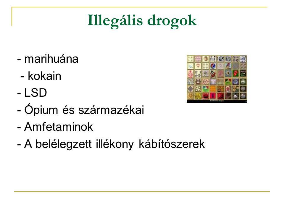 Illegális drogok - marihuána - kokain - LSD - Ópium és származékai - Amfetaminok - A belélegzett illékony kábítószerek