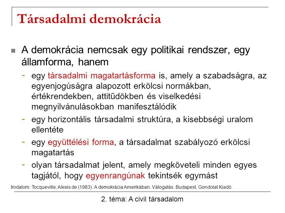 Társadalmi demokrácia A demokrácia nemcsak egy politikai rendszer, egy államforma, hanem - egy társadalmi magatartásforma is, amely a szabadságra, az egyenjogúságra alapozott erkölcsi normákban, értékrendekben, attitűdökben és viselkedési megnyilvánulásokban manifesztálódik - egy horizontális társadalmi struktúra, a kisebbségi uralom ellentéte - egy együttélési forma, a társadalmat szabályozó erkölcsi magatartás - olyan társadalmat jelent, amely megköveteli minden egyes tagjától, hogy egyenrangúnak tekintsék egymást 2.