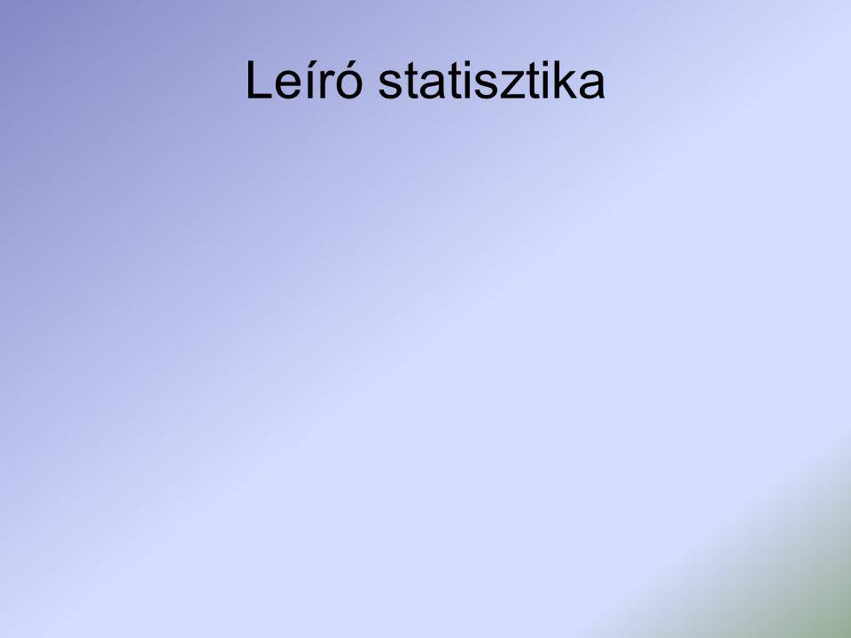 Leíró statisztika