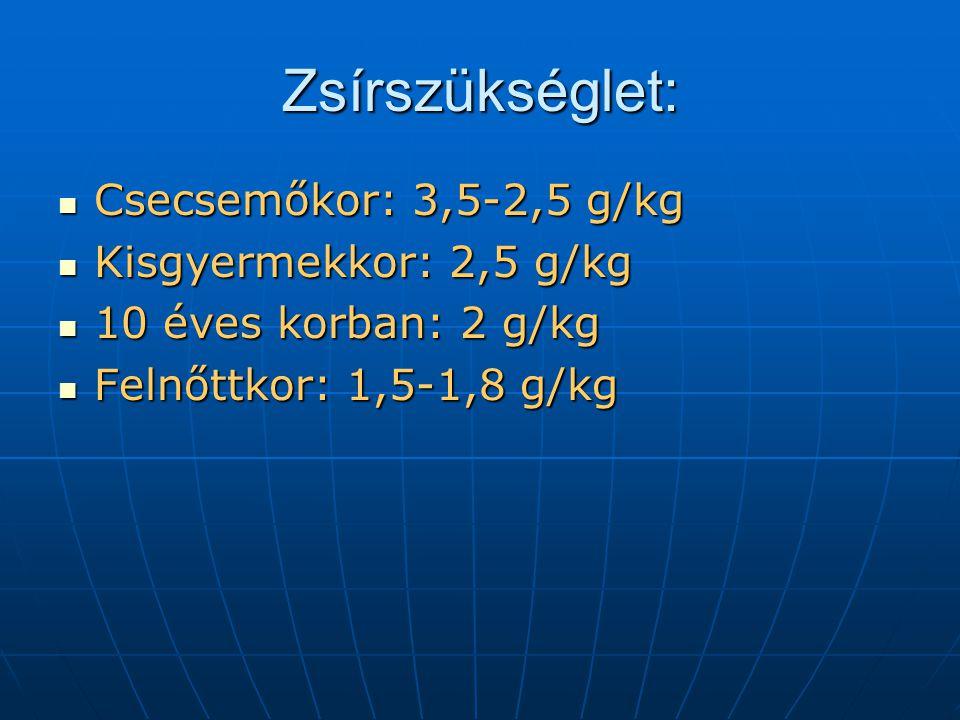 Zsírszükséglet: Csecsemőkor: 3,5-2,5 g/kg Csecsemőkor: 3,5-2,5 g/kg Kisgyermekkor: 2,5 g/kg Kisgyermekkor: 2,5 g/kg 10 éves korban: 2 g/kg 10 éves kor