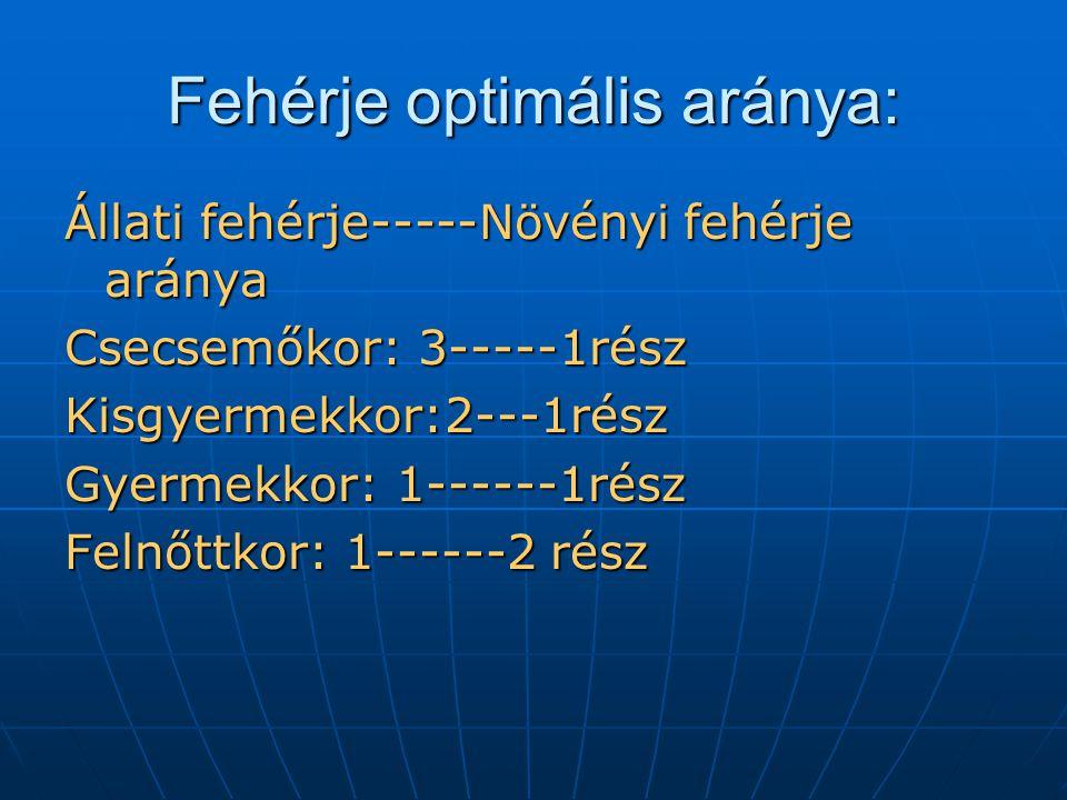 Fehérje optimális aránya: Állati fehérje-----Növényi fehérje aránya Csecsemőkor: 3-----1rész Kisgyermekkor:2---1rész Gyermekkor: 1------1rész Felnőttk