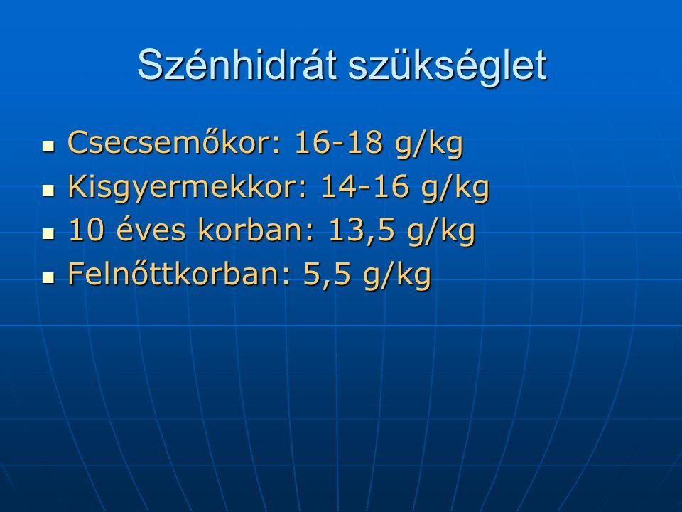 Szénhidrát szükséglet Csecsemőkor: 16-18 g/kg Csecsemőkor: 16-18 g/kg Kisgyermekkor: 14-16 g/kg Kisgyermekkor: 14-16 g/kg 10 éves korban: 13,5 g/kg 10