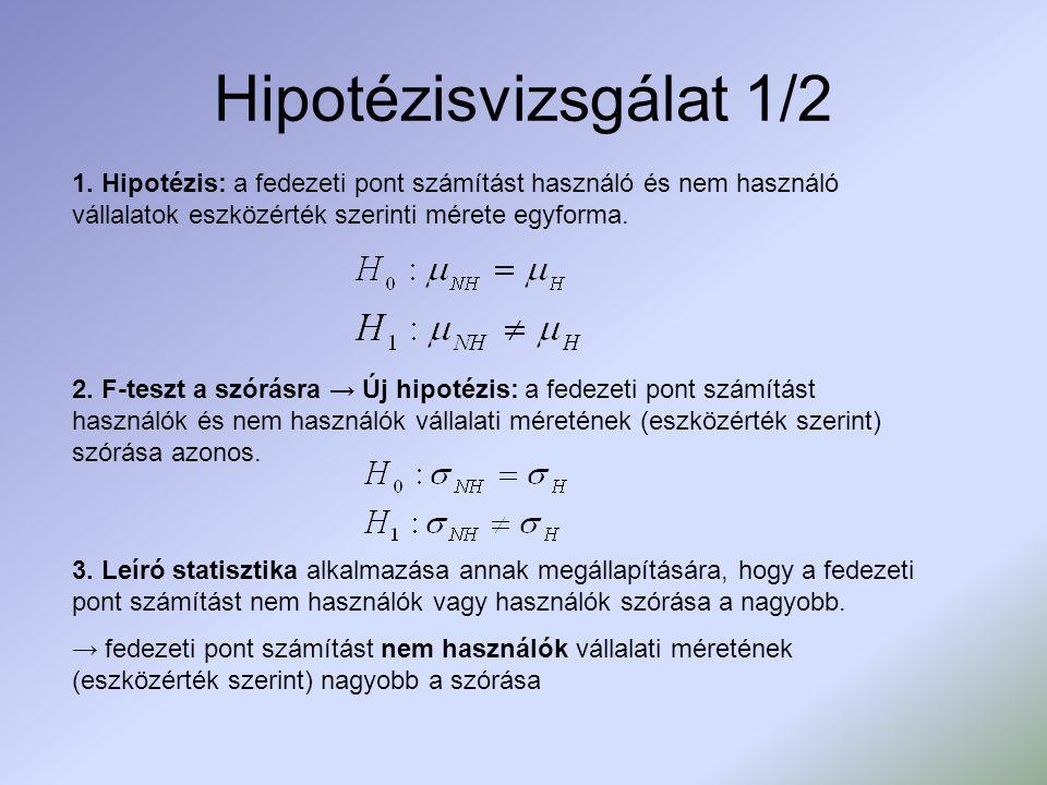 Hipotézisvizsgálat 1/2 1. Hipotézis: a fedezeti pont számítást használó és nem használó vállalatok eszközérték szerinti mérete egyforma. 2. F-teszt a