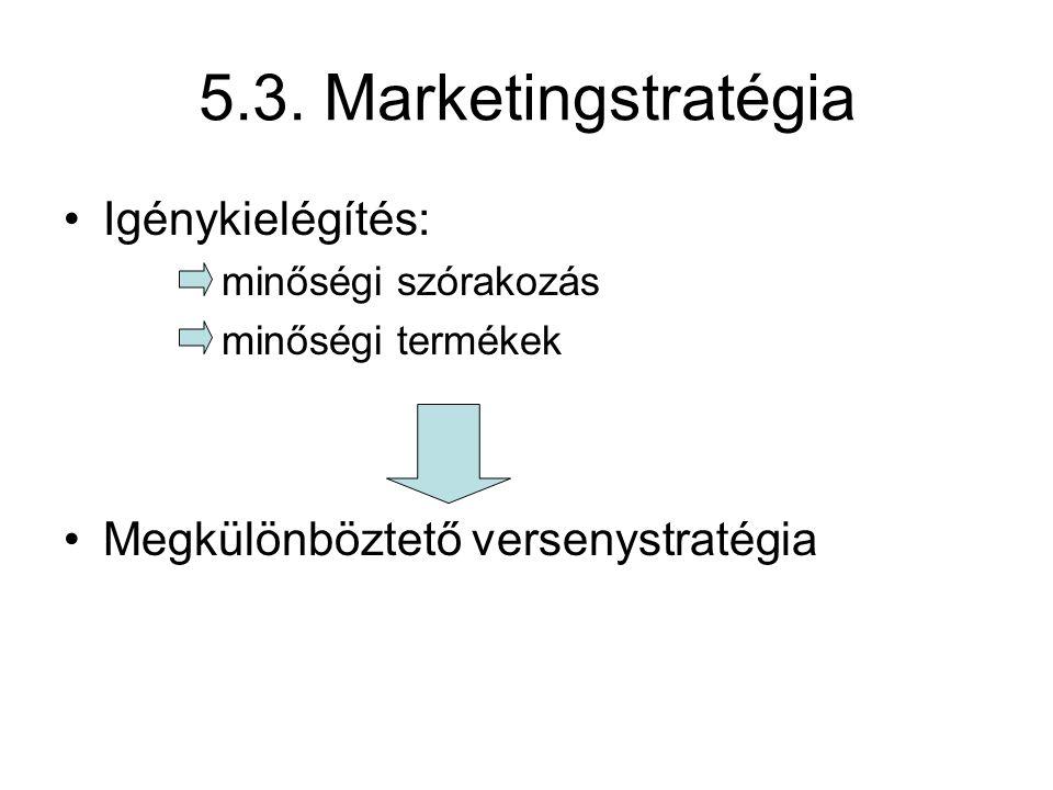 5.3. Marketingstratégia Igénykielégítés: minőségi szórakozás minőségi termékek Megkülönböztető versenystratégia