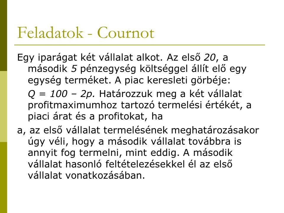 Feladatok - Cournot Egy iparágat két vállalat alkot.