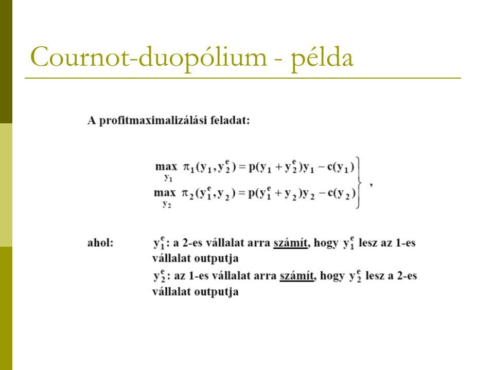 Cournot-duopólium - példa