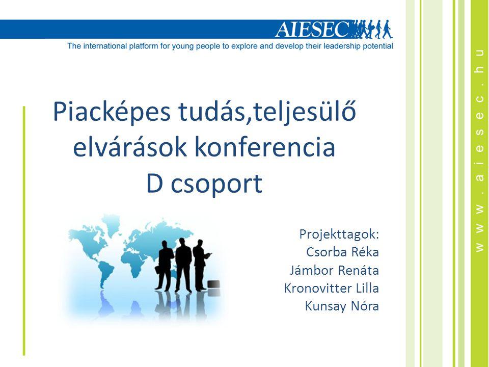 Piacképes tudás,teljesülő elvárások konferencia D csoport Projekttagok: Csorba Réka Jámbor Renáta Kronovitter Lilla Kunsay Nóra