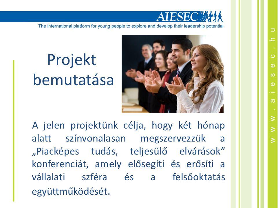 Projekt bemutatása Előadások Céges prezentációk a versenyszektor elvárásairól Panelbeszélgetés Kerekasztal beszélgetés a két oldal képviselőiről Állófogadás Networking