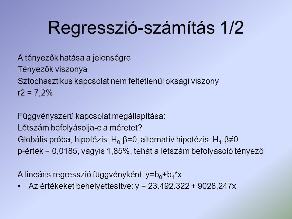 Regresszió-számítás 1/2 A tényezők hatása a jelenségre Tényezők viszonya Sztochasztikus kapcsolat nem feltétlenül oksági viszony r2 = 7,2% Függvényszerű kapcsolat megállapítása: Létszám befolyásolja-e a méretet.