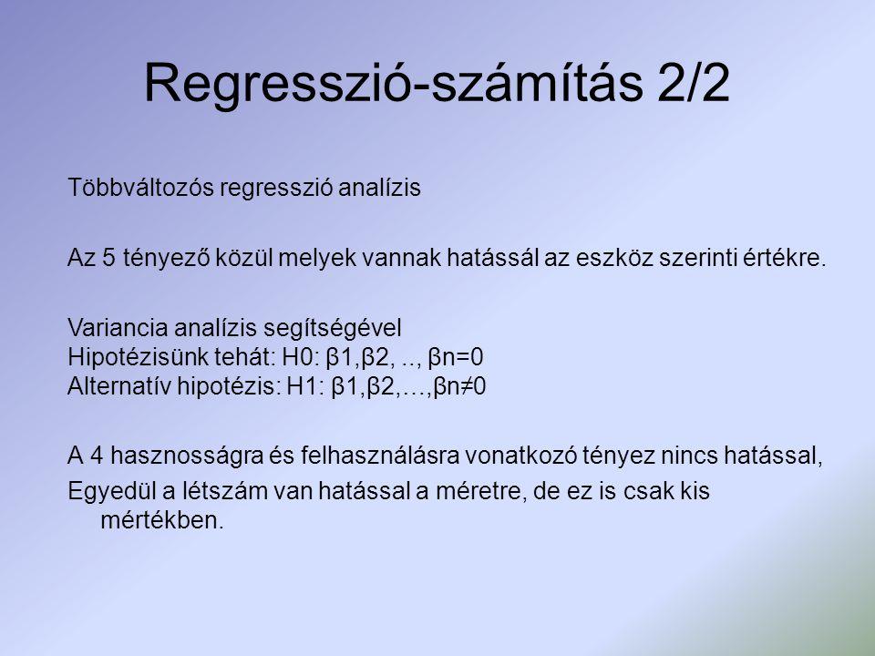 Regresszió-számítás 2/2 Többváltozós regresszió analízis Az 5 tényező közül melyek vannak hatássál az eszköz szerinti értékre.