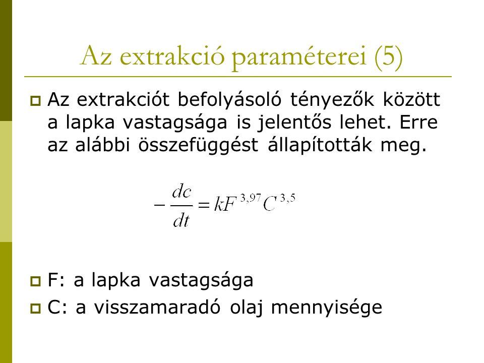 Az extrakció paraméterei (5)  Az extrakciót befolyásoló tényezők között a lapka vastagsága is jelentős lehet. Erre az alábbi összefüggést állapítottá