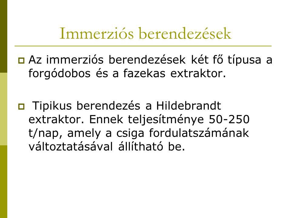 Immerziós berendezések  Az immerziós berendezések két fő típusa a forgódobos és a fazekas extraktor.  Tipikus berendezés a Hildebrandt extraktor. En