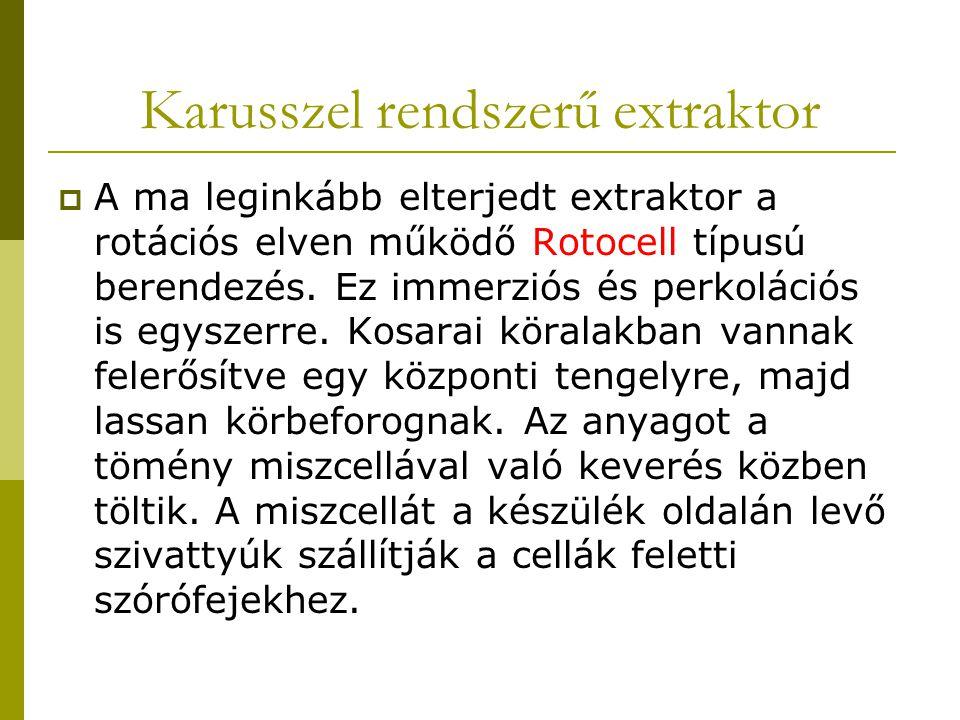 Karusszel rendszerű extraktor  A ma leginkább elterjedt extraktor a rotációs elven működő Rotocell típusú berendezés. Ez immerziós és perkolációs is