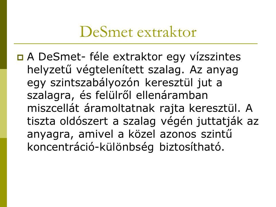 DeSmet extraktor  A DeSmet- féle extraktor egy vízszintes helyzetű végtelenített szalag. Az anyag egy szintszabályozón keresztül jut a szalagra, és f