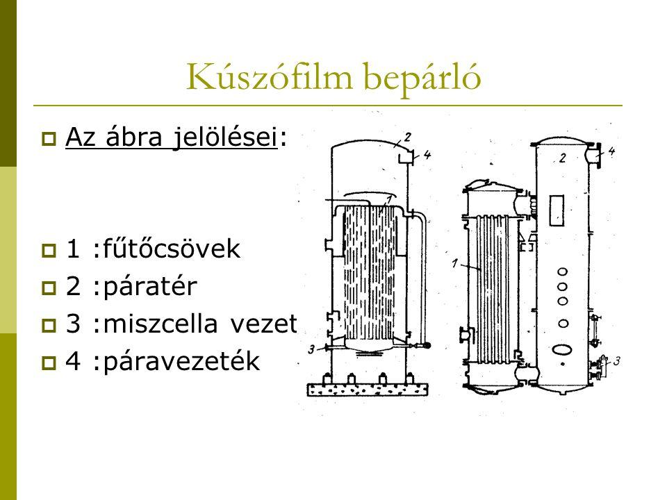 Kúszófilm bepárló  Az ábra jelölései:  1 :fűtőcsövek  2 :páratér  3 :miszcella vezeték  4 :páravezeték