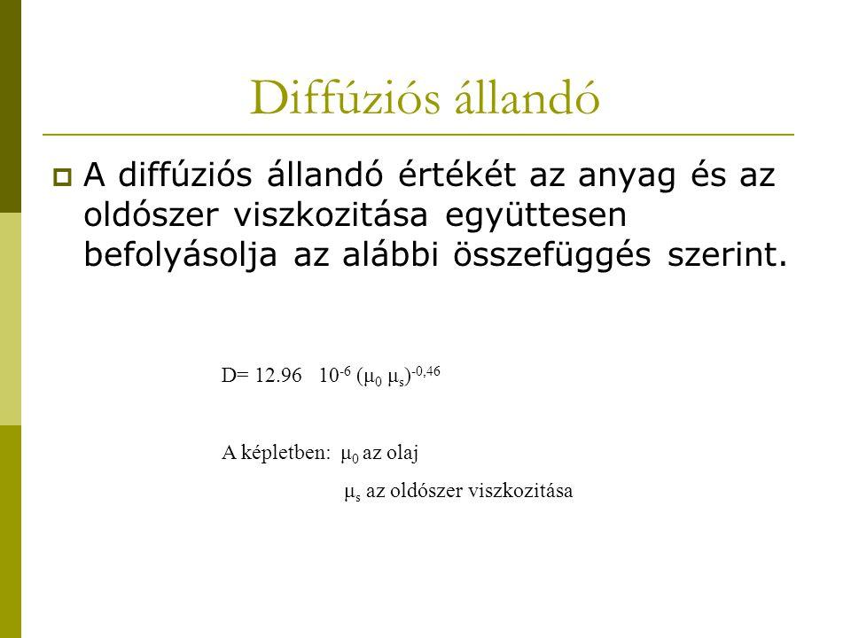 Diffúziós állandó  A diffúziós állandó értékét az anyag és az oldószer viszkozitása együttesen befolyásolja az alábbi összefüggés szerint. D= 12.96 1