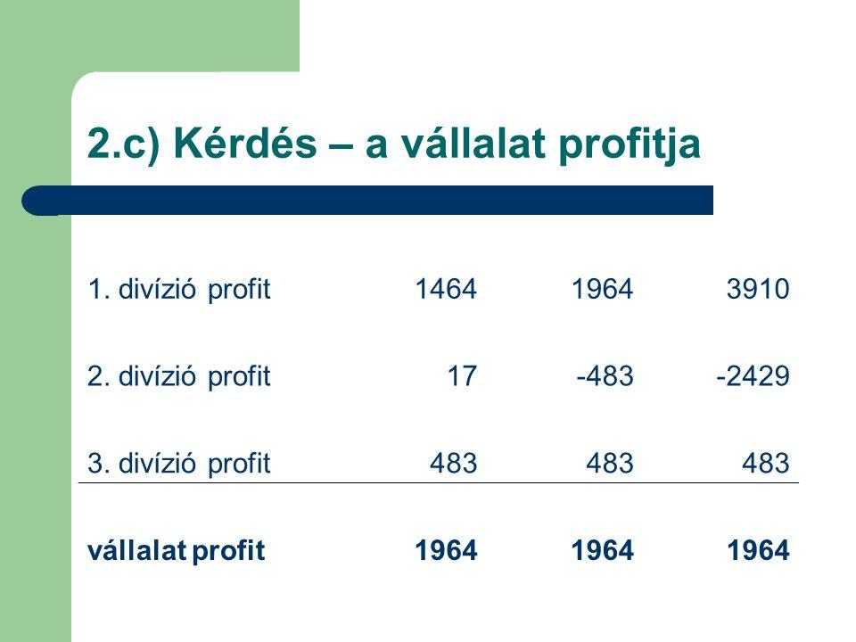 2.c) Kérdés – a vállalat profitja 1. divízió profit146419643910 2. divízió profit17-483-2429 3. divízió profit483 vállalat profit1964