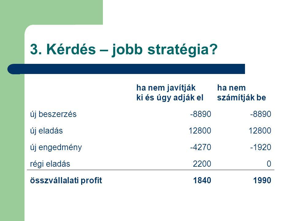 3. Kérdés – jobb stratégia? ha nem javítják ki és úgy adják el ha nem számítják be új beszerzés-8890 új eladás12800 új engedmény-4270-1920 régi eladás