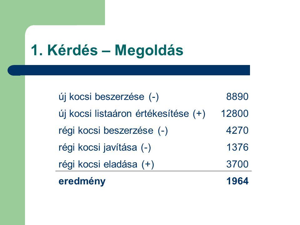 új kocsi beszerzése (-)8890 új kocsi listaáron értékesítése (+)12800 régi kocsi beszerzése (-)4270 régi kocsi javítása (-)1376 régi kocsi eladása (+)3