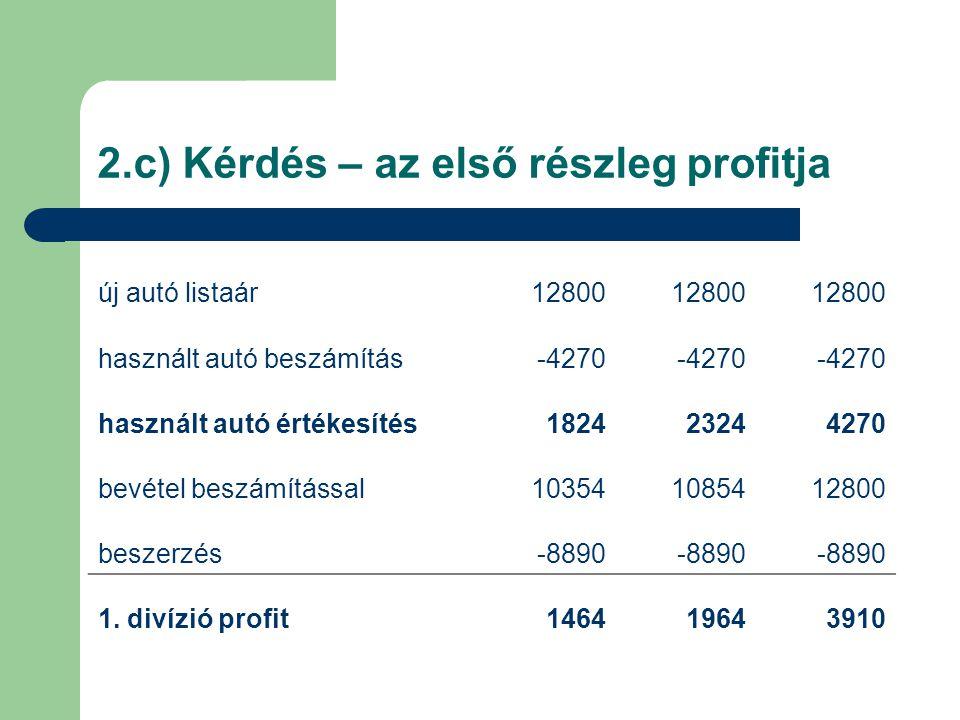 2.c) Kérdés – az első részleg profitja új autó listaár12800 használt autó beszámítás-4270 használt autó értékesítés182423244270 bevétel beszámítással1