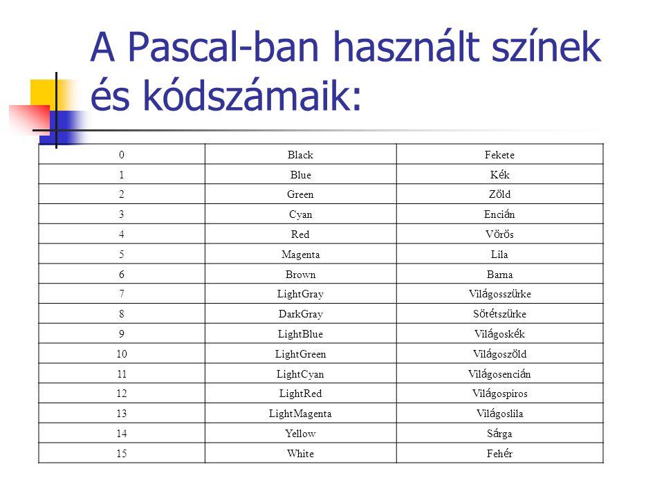 A Pascal-ban használt színek és kódszámaik: 0BlackFekete 1Blue KékKék 2Green Z ö ld 3Cyan Enci á n 4Red VörösVörös 5MagentaLila 6BrownBarna 7LightGray