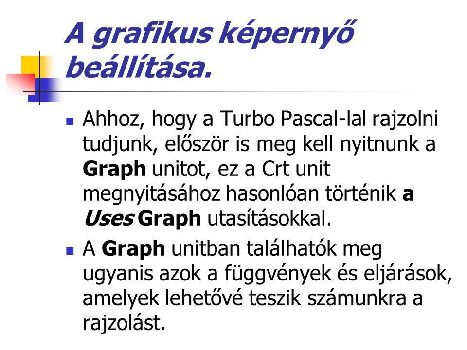 A grafikus képernyő beállítása. Ahhoz, hogy a Turbo Pascal-lal rajzolni tudjunk, először is meg kell nyitnunk a Graph unitot, ez a Crt unit megnyitásá