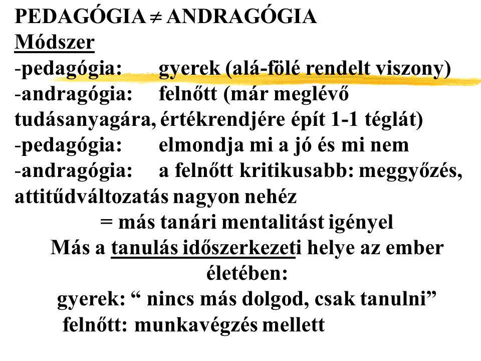 PEDAGÓGIA  ANDRAGÓGIA Módszer -pedagógia: gyerek (alá-fölé rendelt viszony) -andragógia: felnőtt (már meglévő tudásanyagára, értékrendjére épít 1-1 t