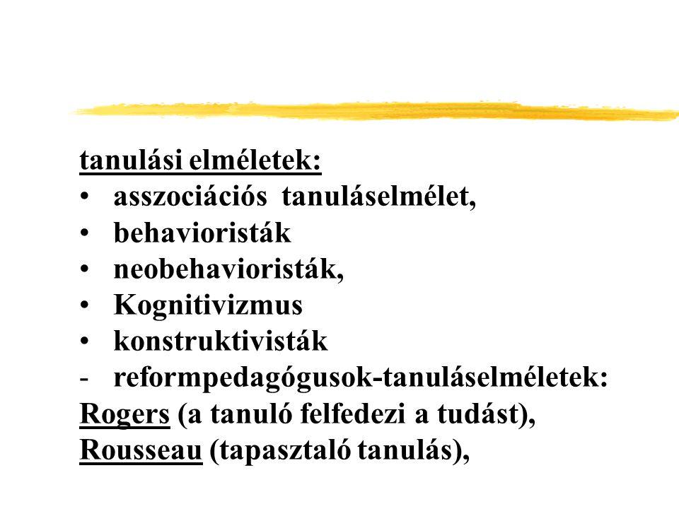 tanulási elméletek: asszociációs tanuláselmélet, behavioristák neobehavioristák, Kognitivizmus konstruktivisták -reformpedagógusok-tanuláselméletek: R